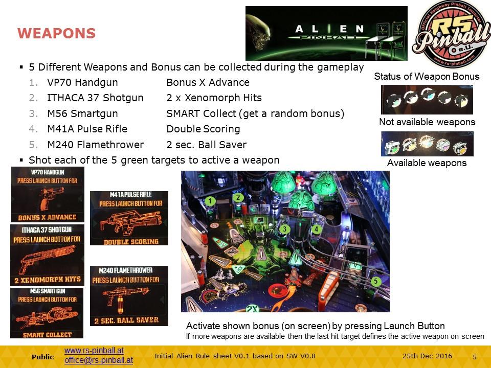 Alien Pinball Preliminary Rule Set
