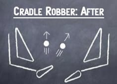 New Pinball Dictionary: Cradle Robber