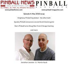 Pinball News Magazine Podcast – June Recap
