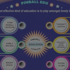 Pinball EDU – Pinball Education Center