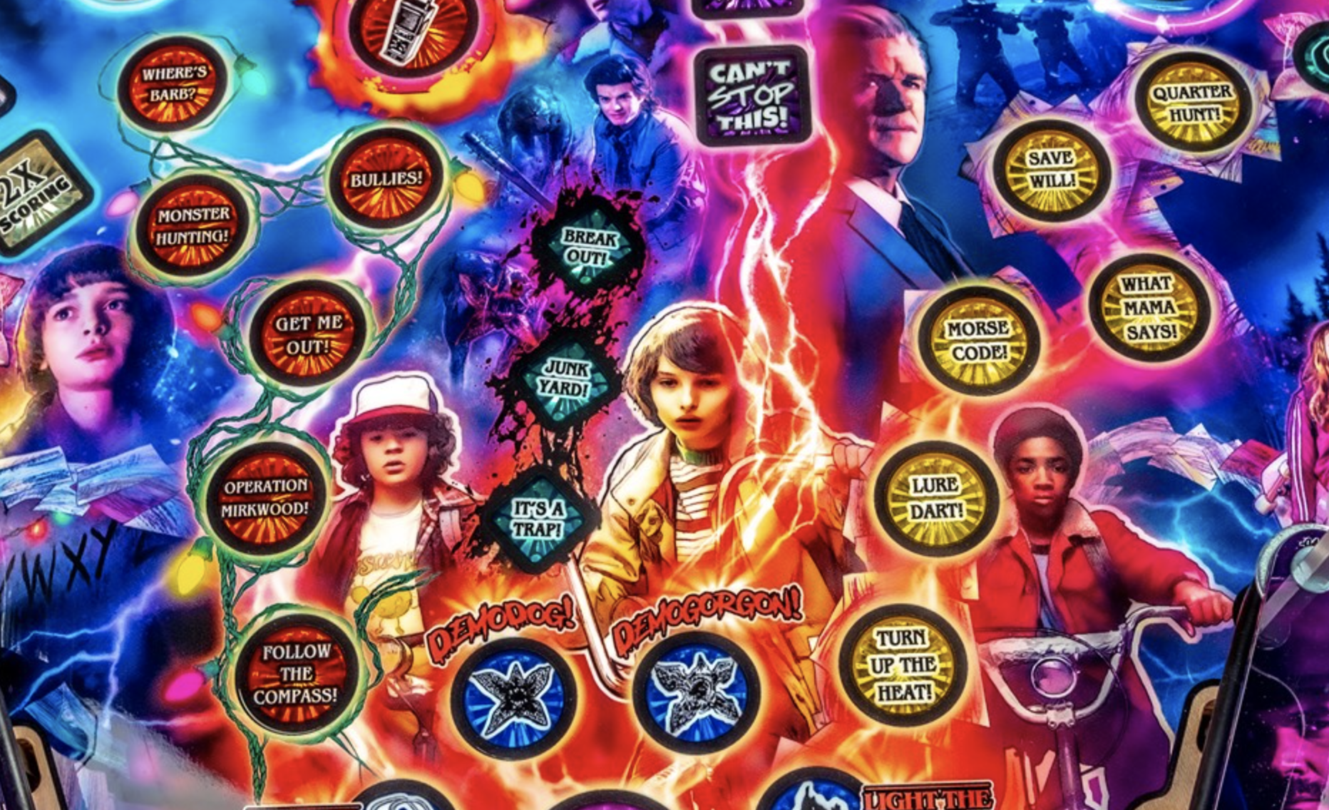 Arcade Hunters reviews Stranger Things LE