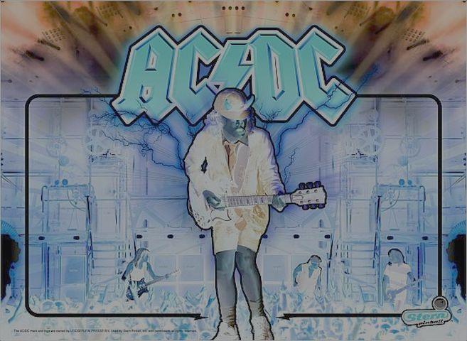 Heartbreakers: AC/DC